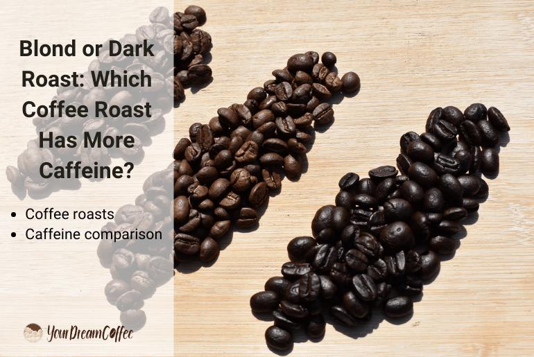 Blond or Dark Roast: Which Coffee Roast Has More Caffeine?