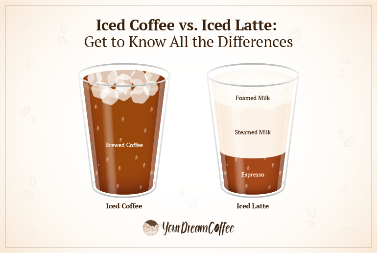 """""""Iced coffee vs. iced latte comparison."""""""