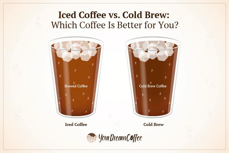 Iced coffee vs. cold brew comparison.