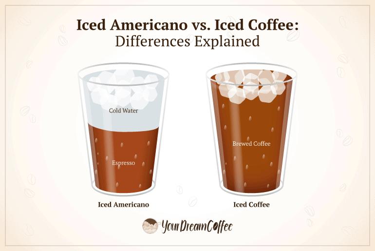 Iced Americano vs. iced coffee comparison.